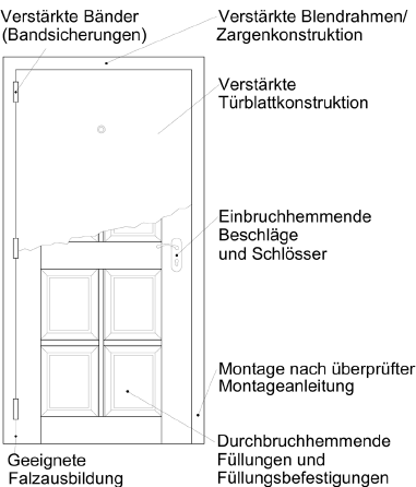 Grafik: ift Rosenheim