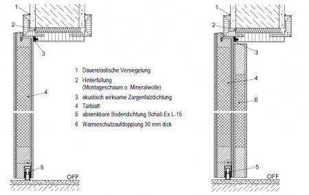 Infografik Waermeschutztuer Grauthoff